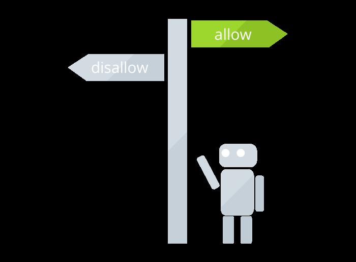 allow/disallow