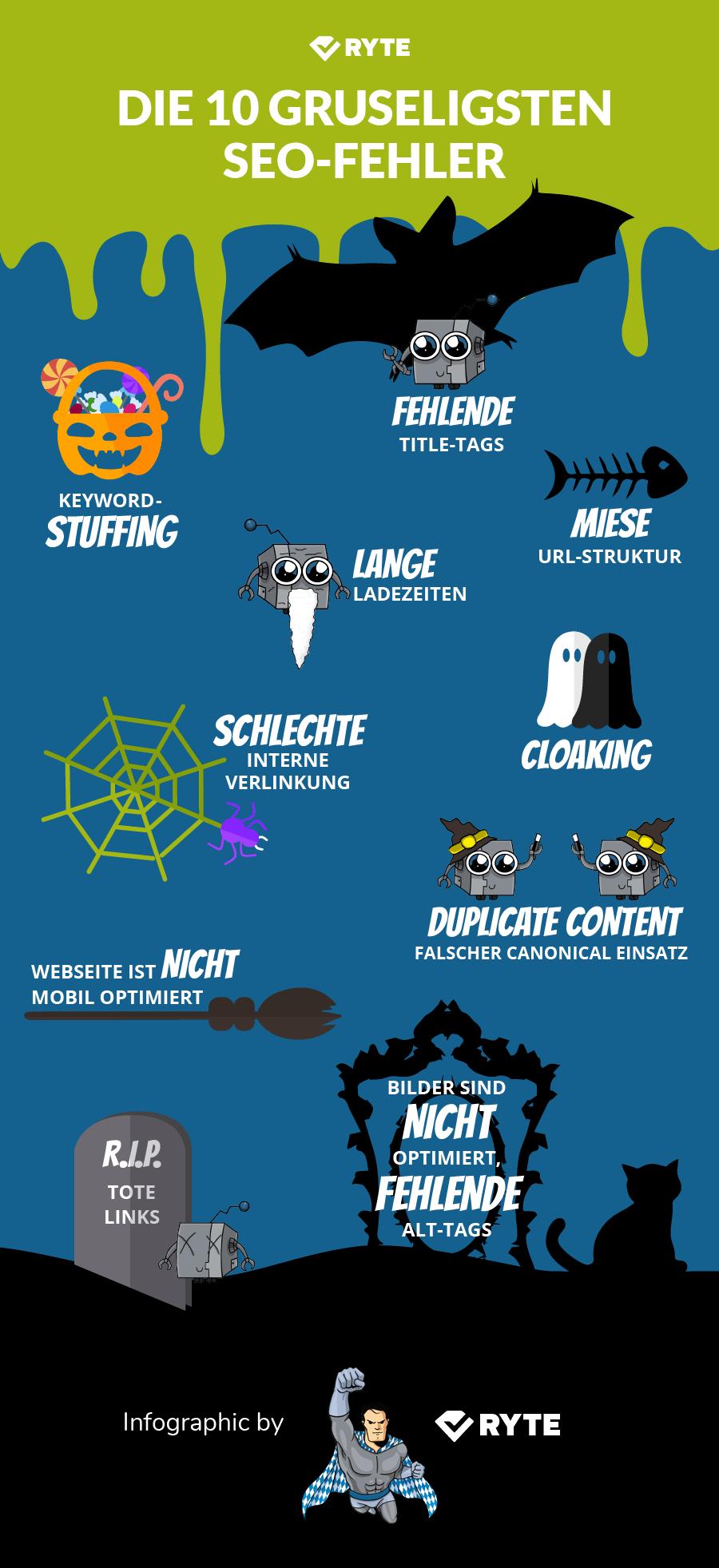 Halloween Infografik: Gruselige SEO Fehler