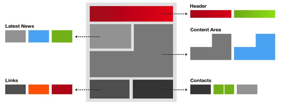schema-mvtest-1 test de site Web test de site Web test de test d'opiation onlineshop test de tests multivariés
