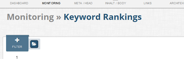 Keyword Rankings