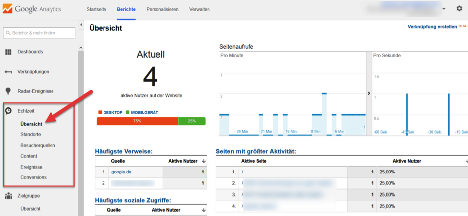 12 Universal Analytics Tracking Extrait de code Suivi Google Tag Manager Google Analytics