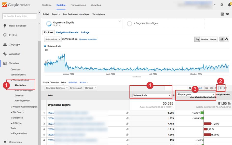 Rapports de référencement du taux de rebond d'analyse entre Google et Google Analytics