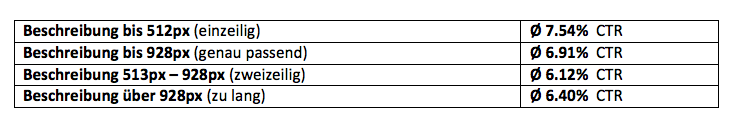 Deuxième méta-titre-analyse-résultat-sous-tableau-méta-données