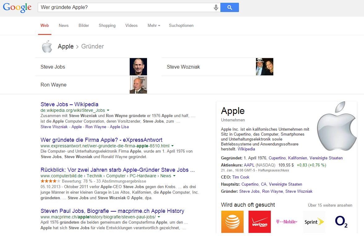 apple-greudner-google-serps SEO vraiment profiter Beat the Knowledge