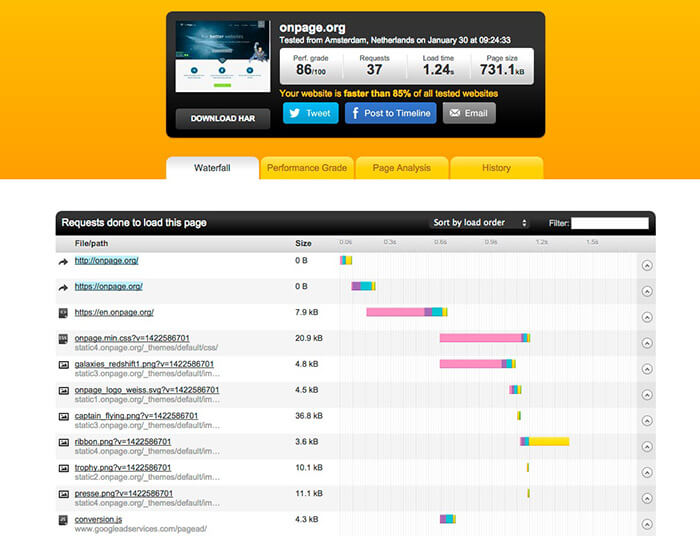 12_Sitespeedtest Conversion Killer Conversion