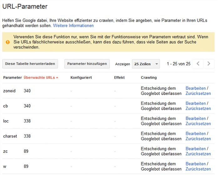 26 outils de gestion des paramètres dans les outils pour les webmasters Google Principaux avantages du référencement Google Console de recherche Google