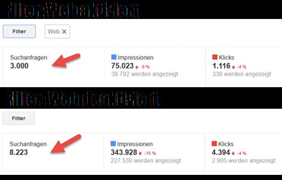 9-Filtrer les recherches Principaux avantages du référencement Google Console de recherche Google