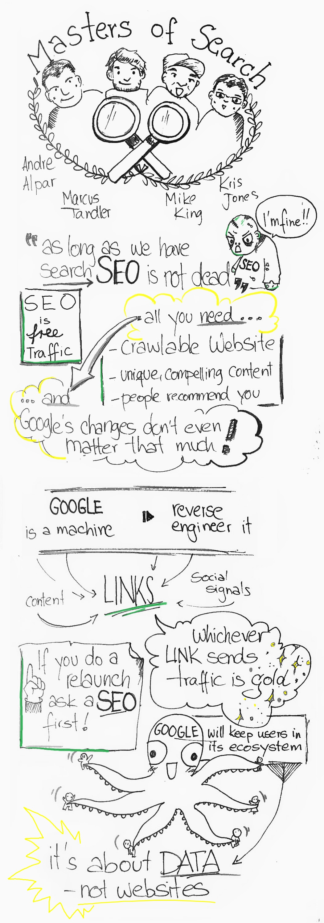 sketchnote 5master of search