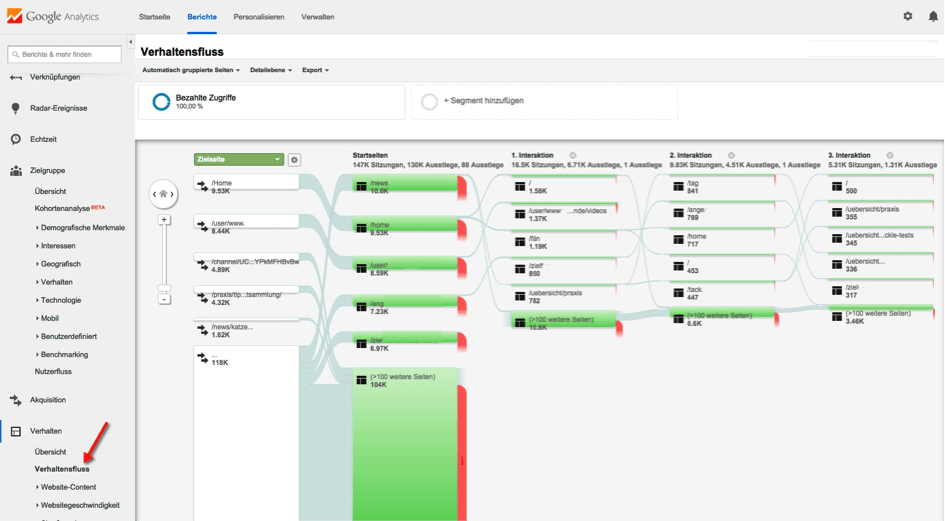 Google Analytics 1 Page de destination organique Page de destination