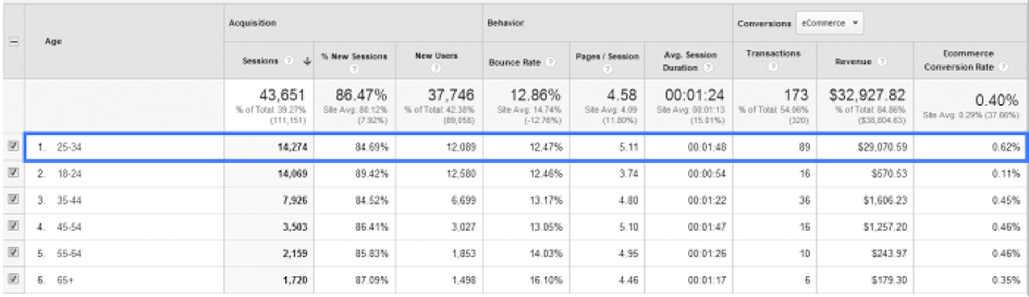 Herndler8 Utilisation de ces Google Analytics Google Analytics