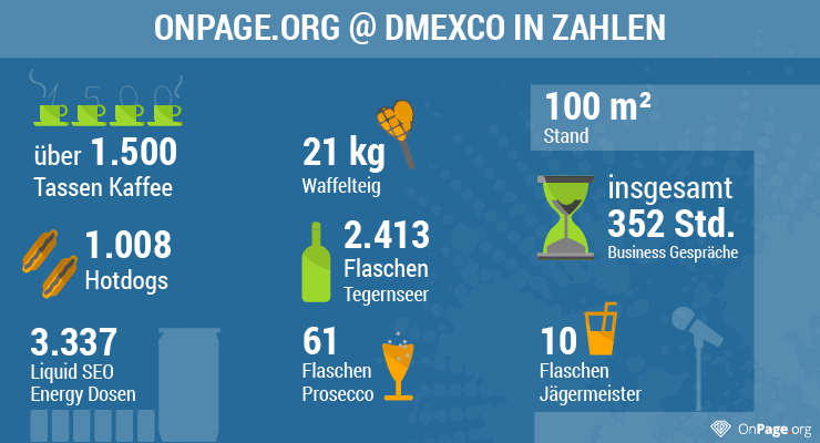 infographie onpage.org dmexco 2015