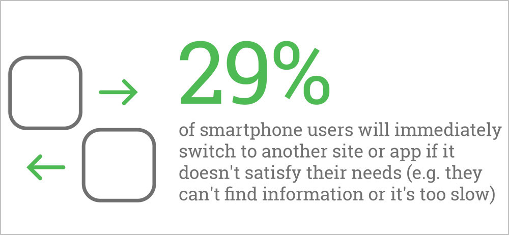 smartphone-users-switching-app-habits