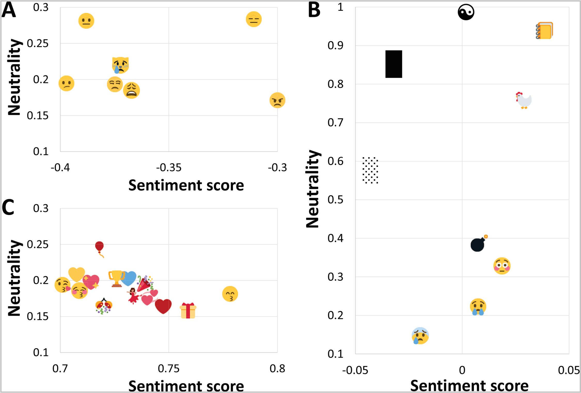 Emoji Marketing Emoji