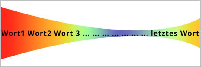 Woerter Conversion Optimization Conversion