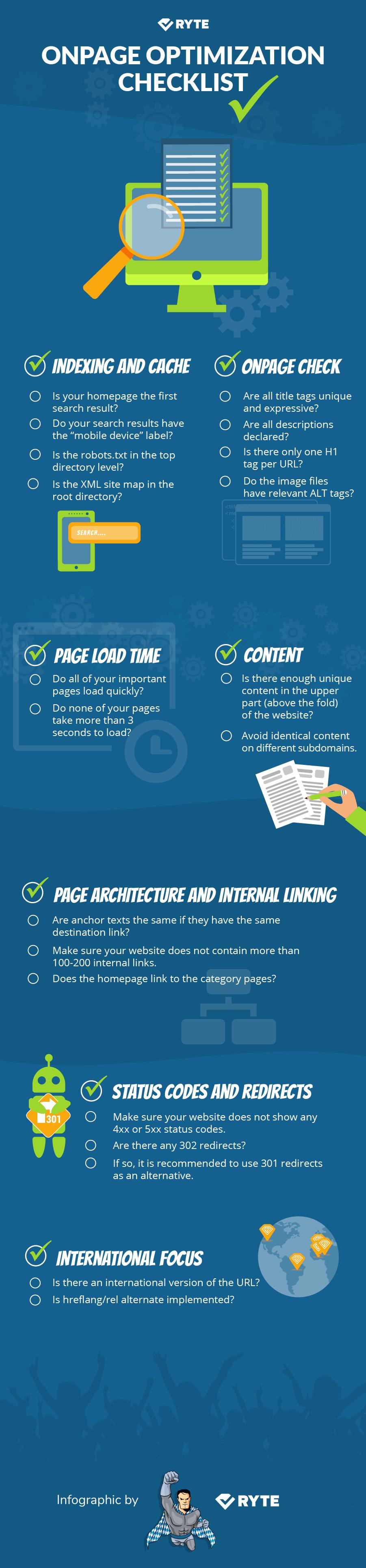 onpage-optimization-checklist OnPage Optimierung Infografik Checkliste