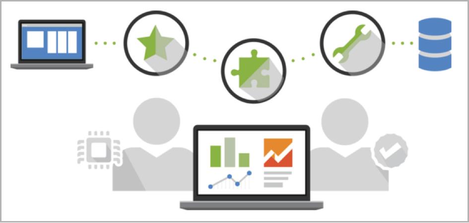 symboles1 piste de voiture de Google Analytics Analytics