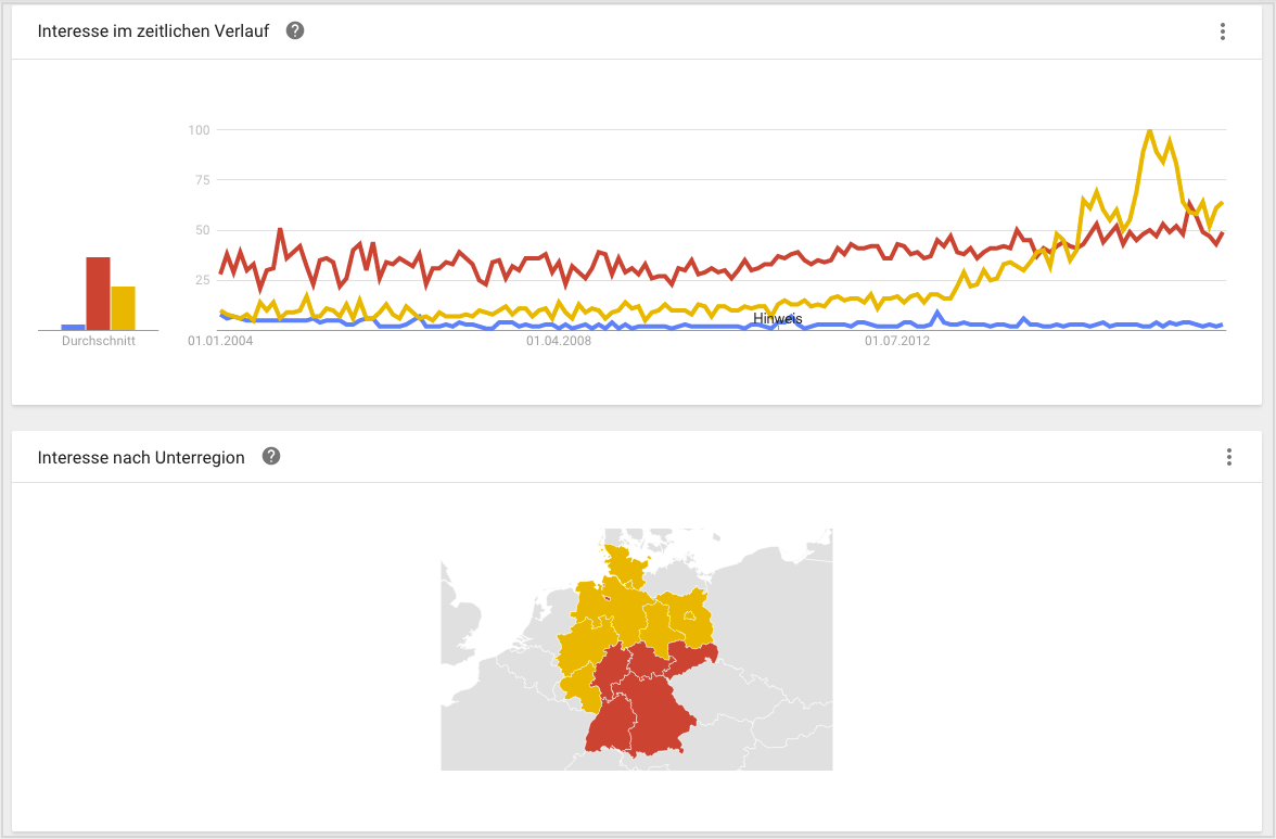 google-trends WDF*IDF Keywords keyword recherche