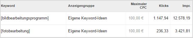 mot-clé-comparaison-impressions chercheur de mot-clé Google Planificateur de mots-clés