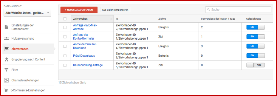 1 Google Analytics