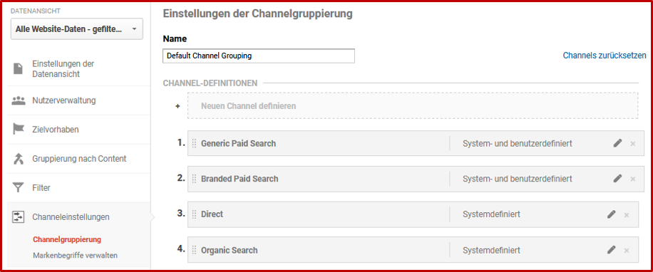 Channelgruppierung