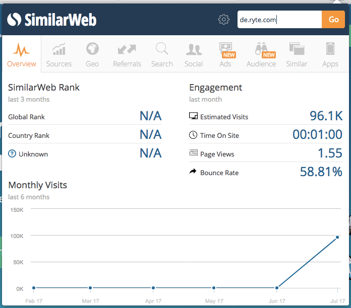 SimilarWeb Plug-in für den Browser