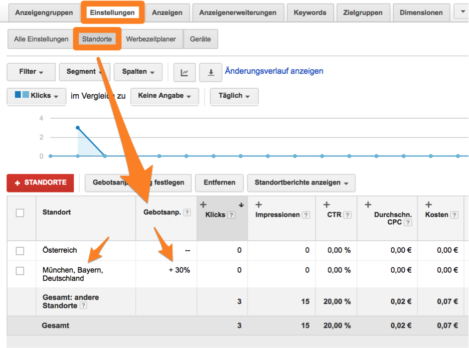 adwords5 Online Conversions Offline Conversions