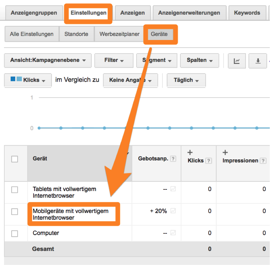 adwords6 Online Conversions Offline Conversions