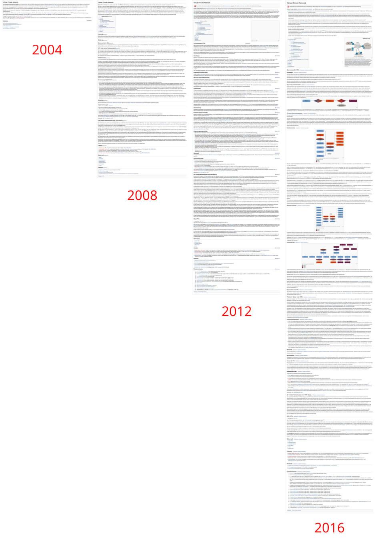 vpn-textlaengen-entwicklung-wikipedia Wikipedia Case Study
