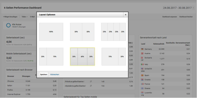Tableau de bord6 Google Analytics