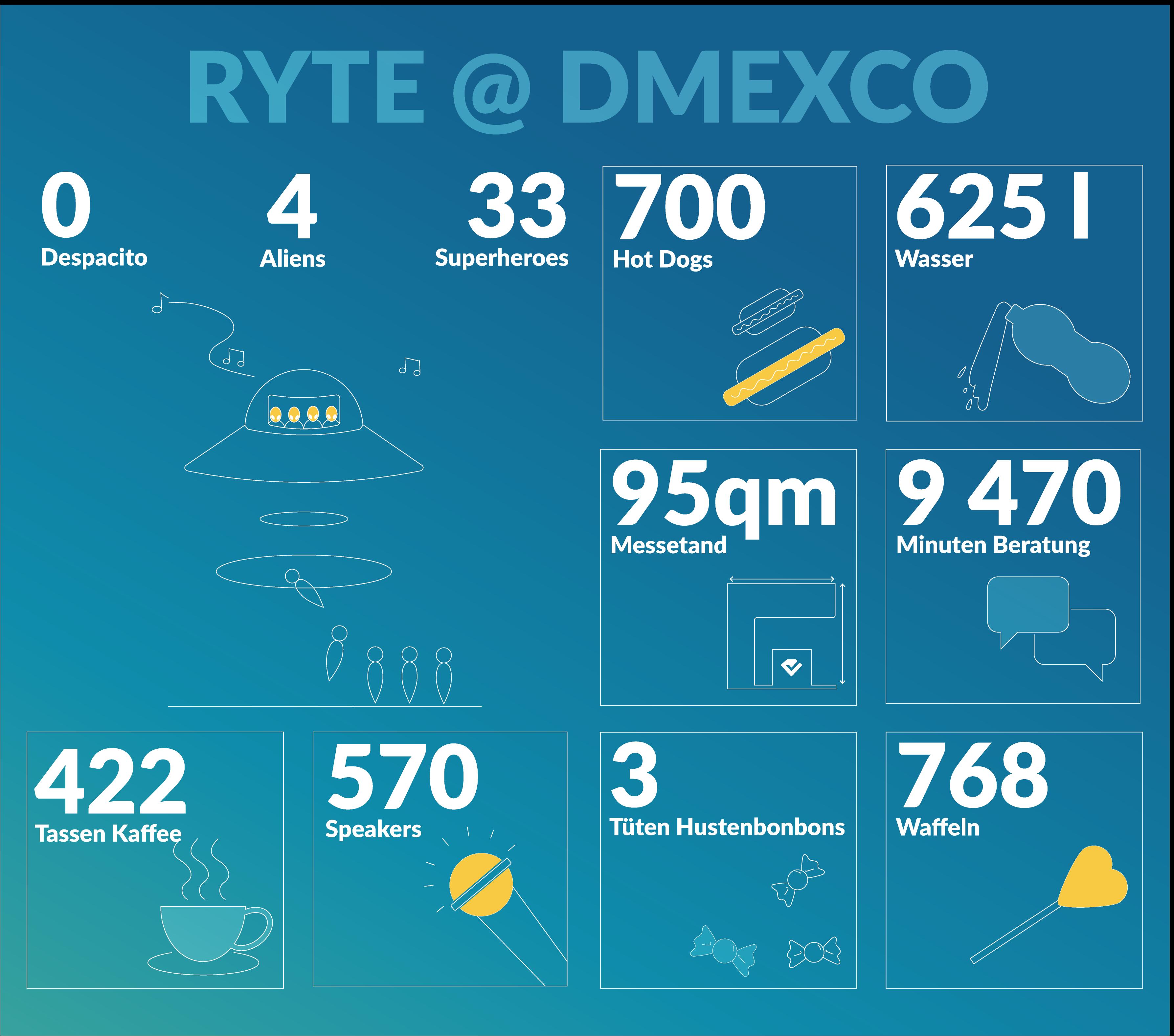 Infographie dmexco-neu2 dmexco