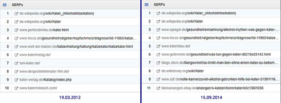 orientation utilisateur serp-sistrix SEO