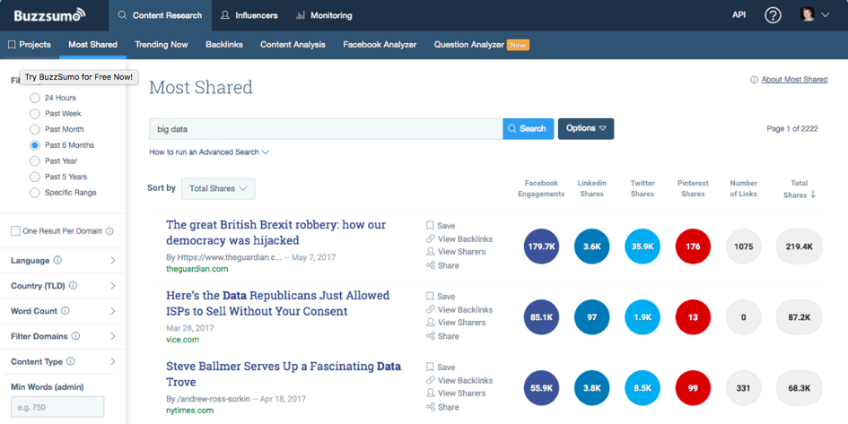 buzzsumo content marketing tools Content Marketing Strategy Content Marketing