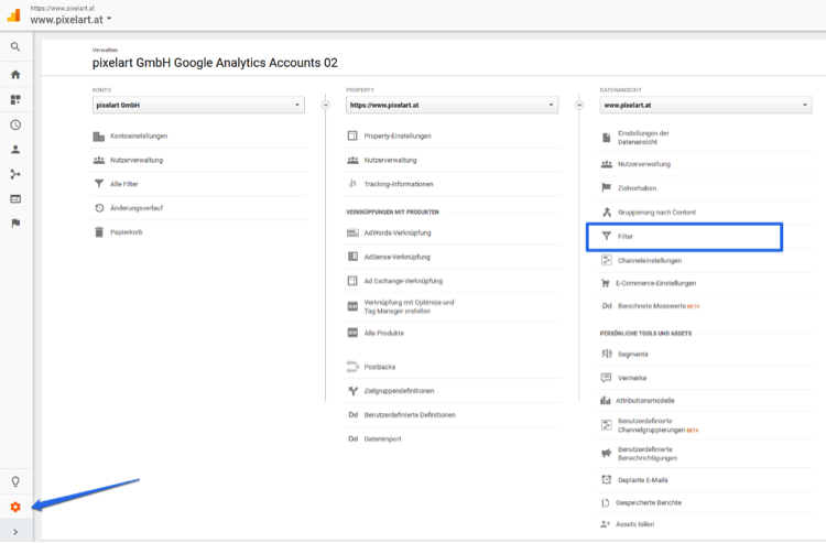 gast2 Google Analytics