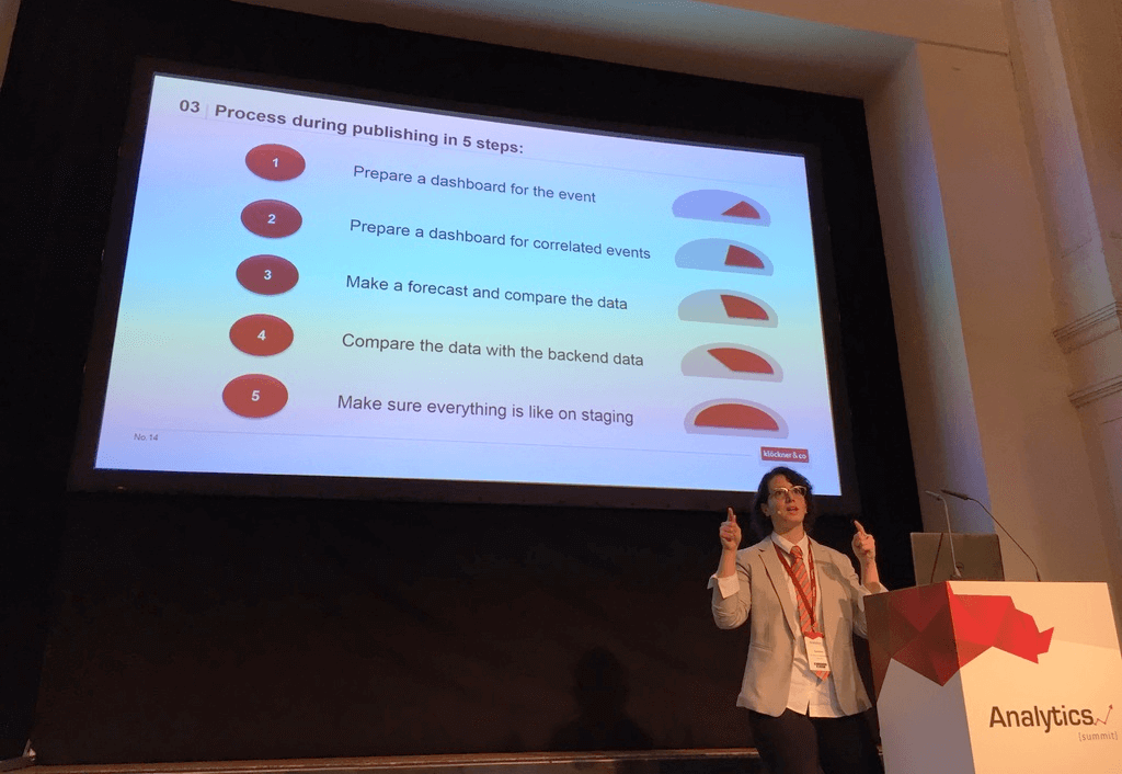 krawatte Trakken Google Analytics Summit Attributionsmodellierung Attribution