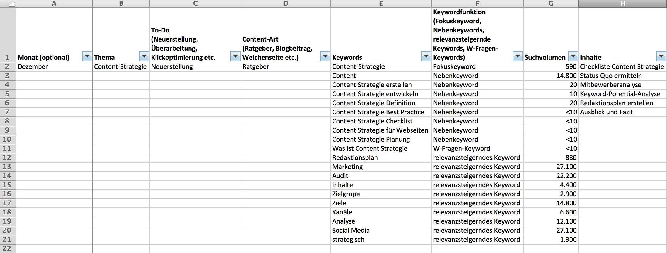 Beispiel-Redaktionsplan