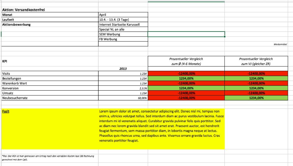 Teil 1 der Auswertung mit den Web-Analyse Kennzahlen