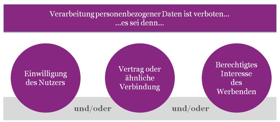 schirmbacher1 Datenschutz