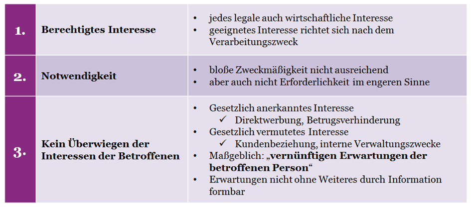 schirmbacher2 Datenschutz