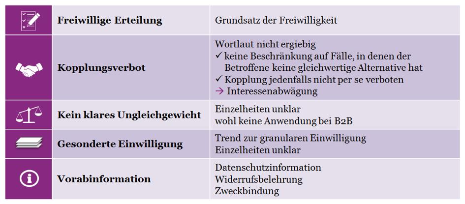 schirmbacher3 Datenschutz