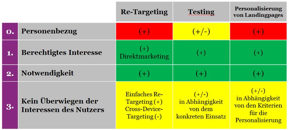 schirmbacher6 Datenschutz