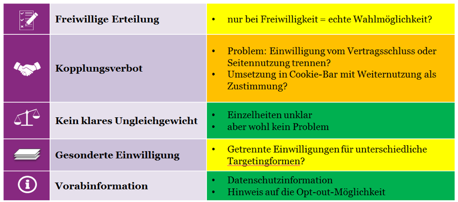 schirmbacher7 Datenschutz