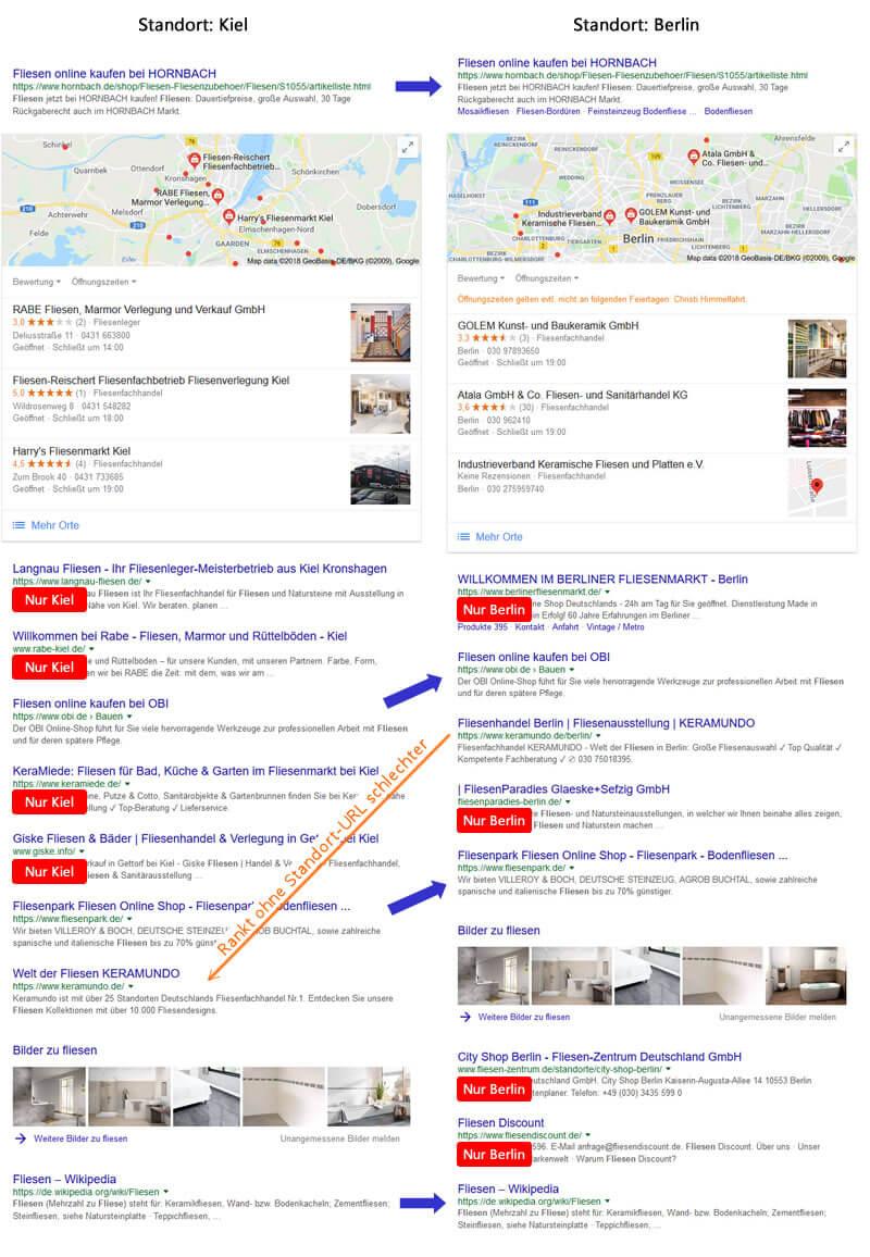 Lokal unterschiedliche Suchergebnisse