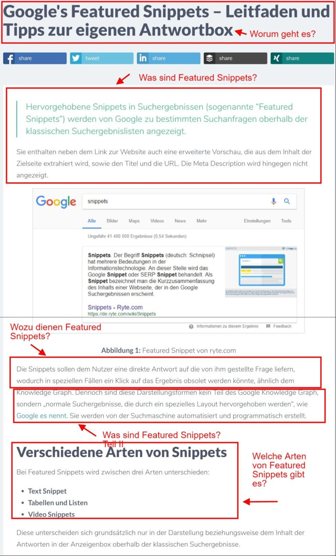 W-Fragen W-Fragen keyword Contenterstellung