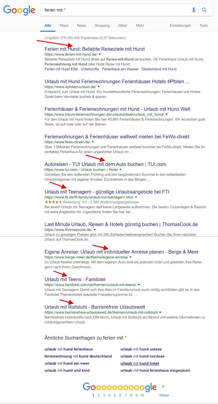 wildcard suchbefehle inurl Google