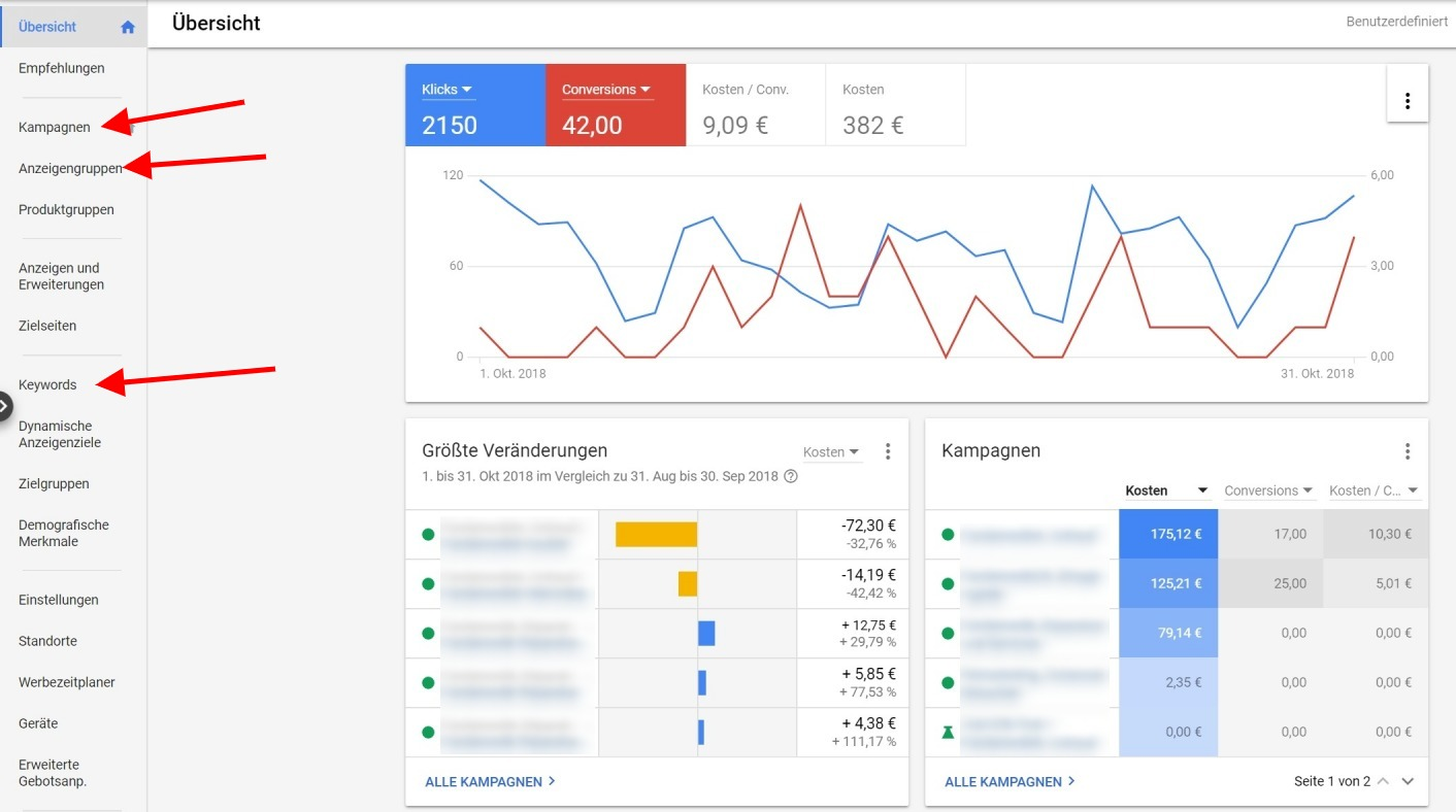 Google Ads 4 SEA Google Ads