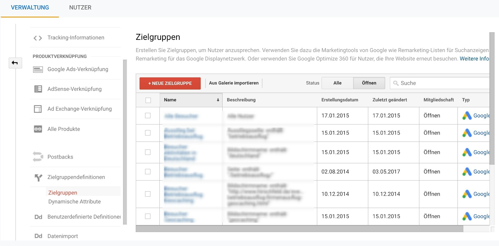 Remarketing-zielgruppe