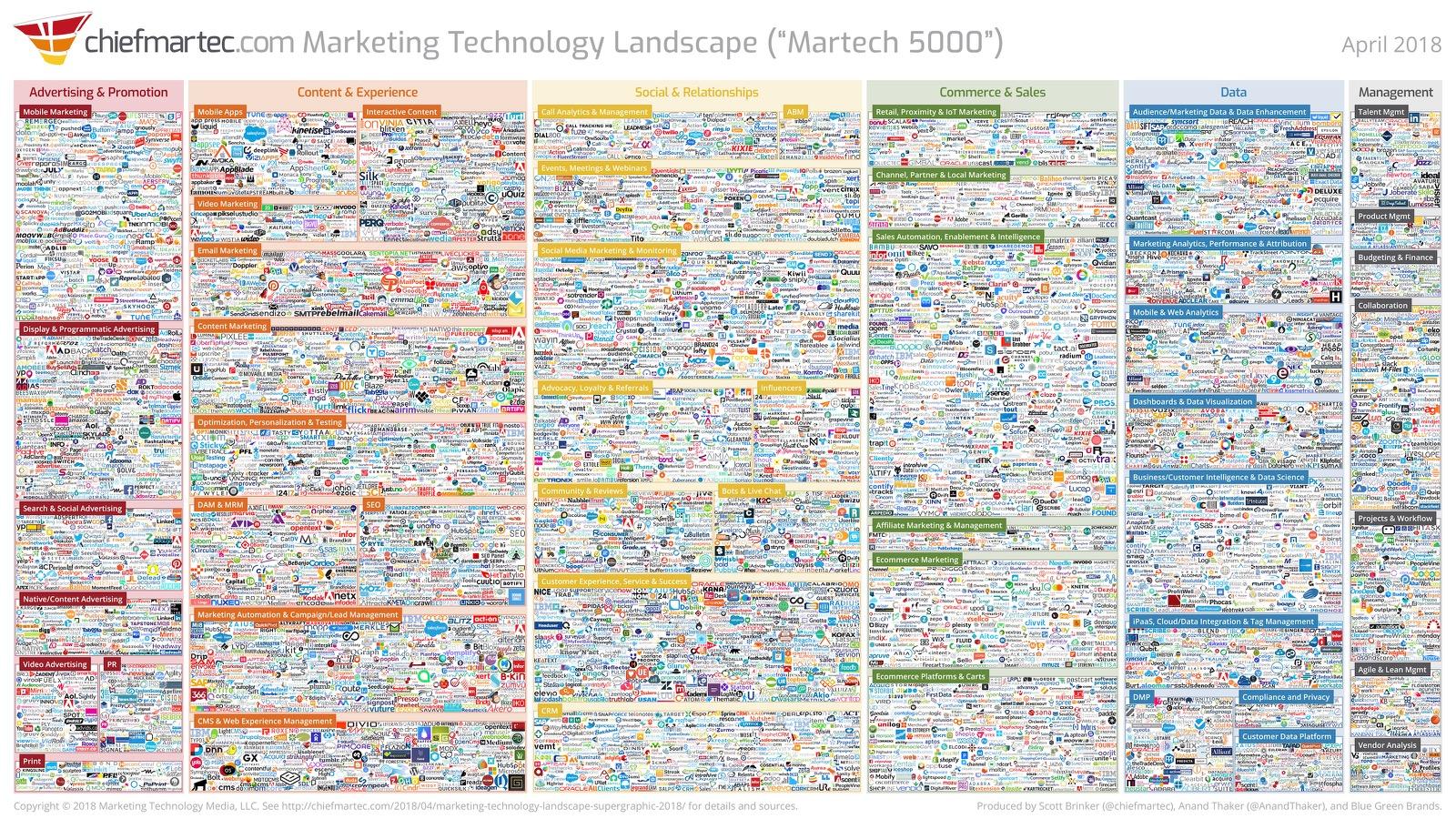 marketing-tech-markt2019