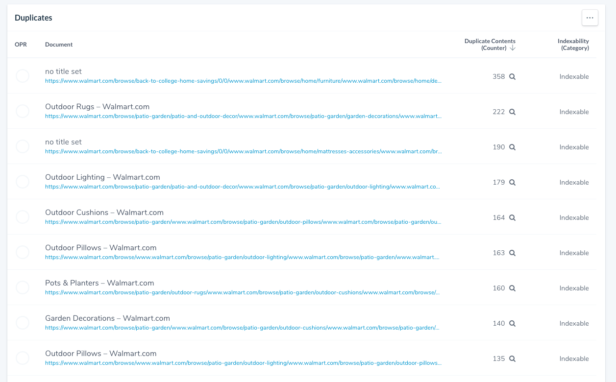 duplicate-content-report-walmart-ryte