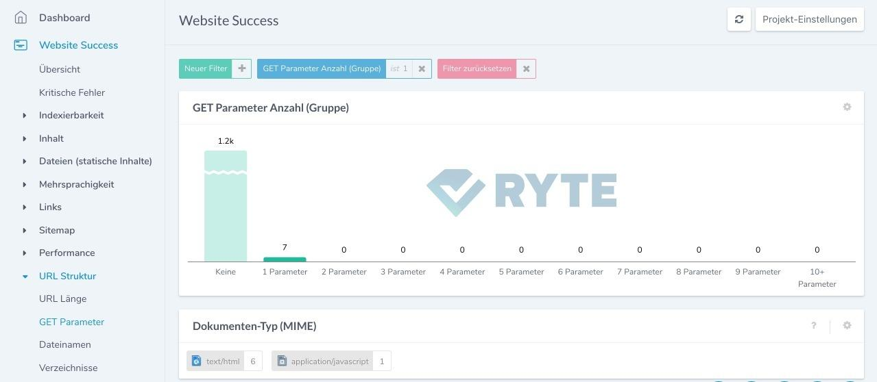 Get Parameter in Ryte software